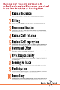 The Burning Man principles
